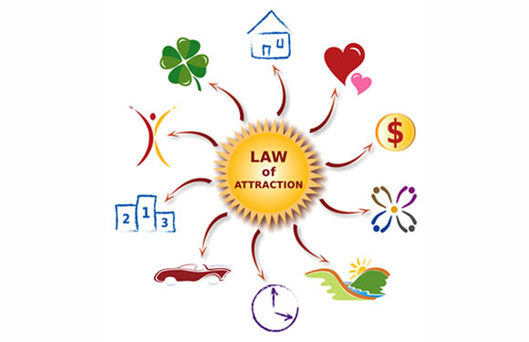 law_of_attaction