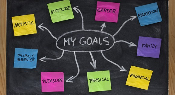 Setting Your Goals – Easier Said, Easily Done